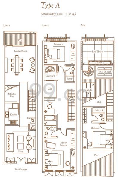 Sandalwood - Configuration A