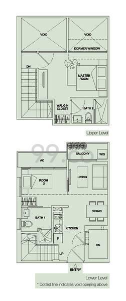 Laverne's Loft - Configuration PHD
