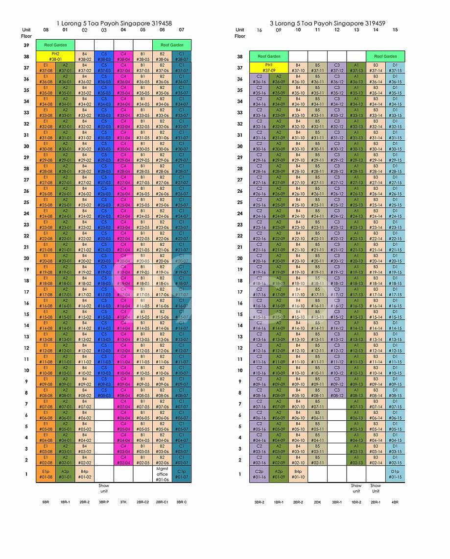 Gem Residences elevation chart