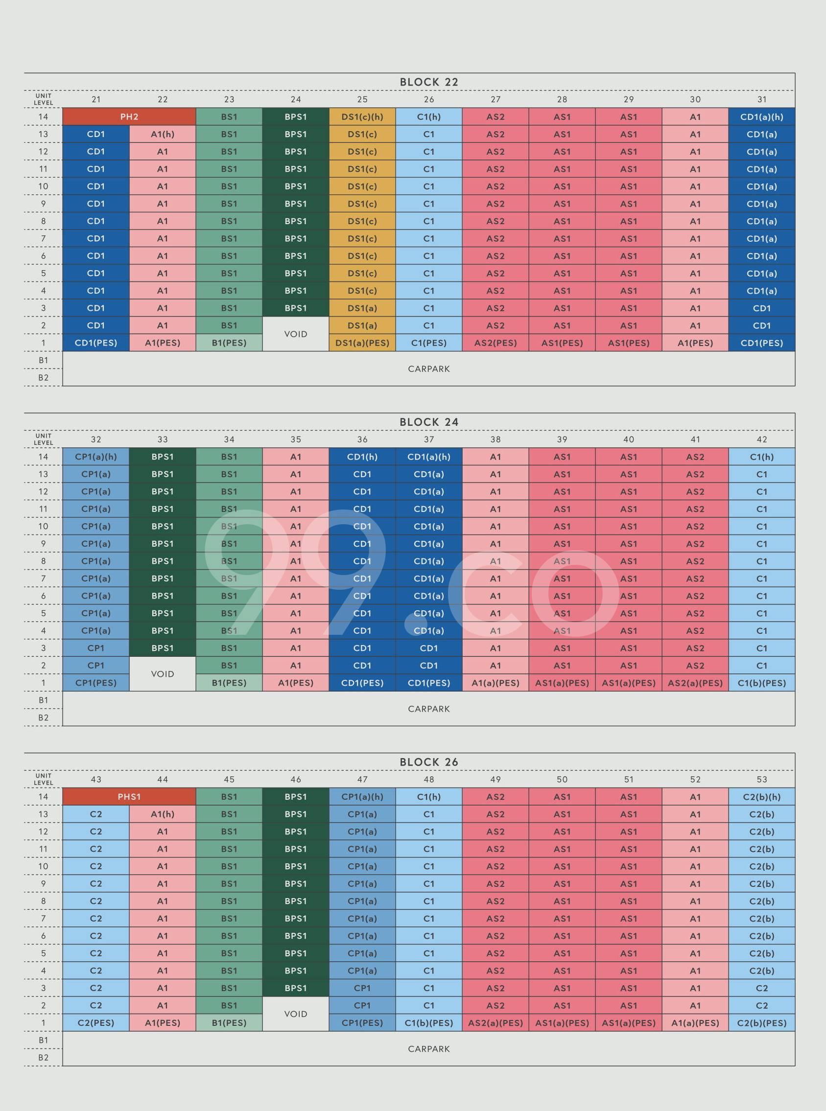 Affinity At Serangoon elevation chart