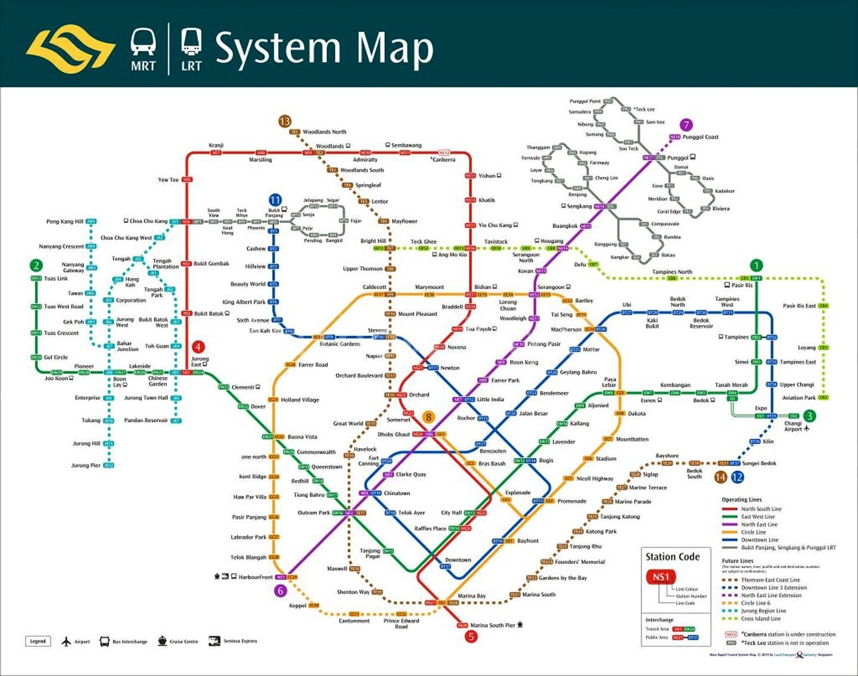 MRT Location