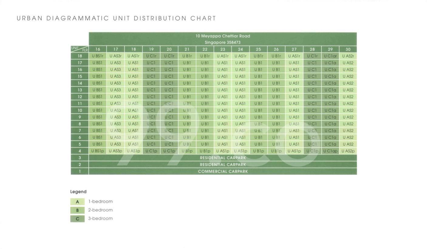 The Poiz Residences elevation chart