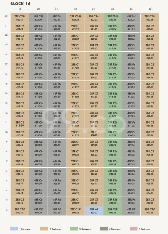 Parc Botannia elevation chart
