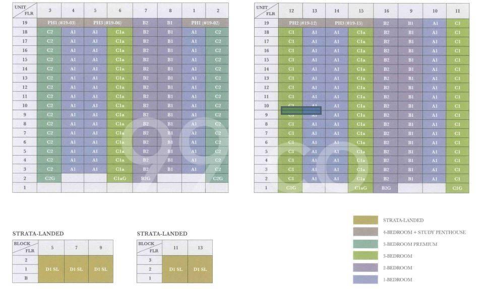Thomson Impressions elevation chart