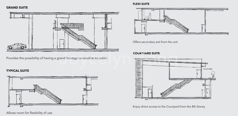 Suite types