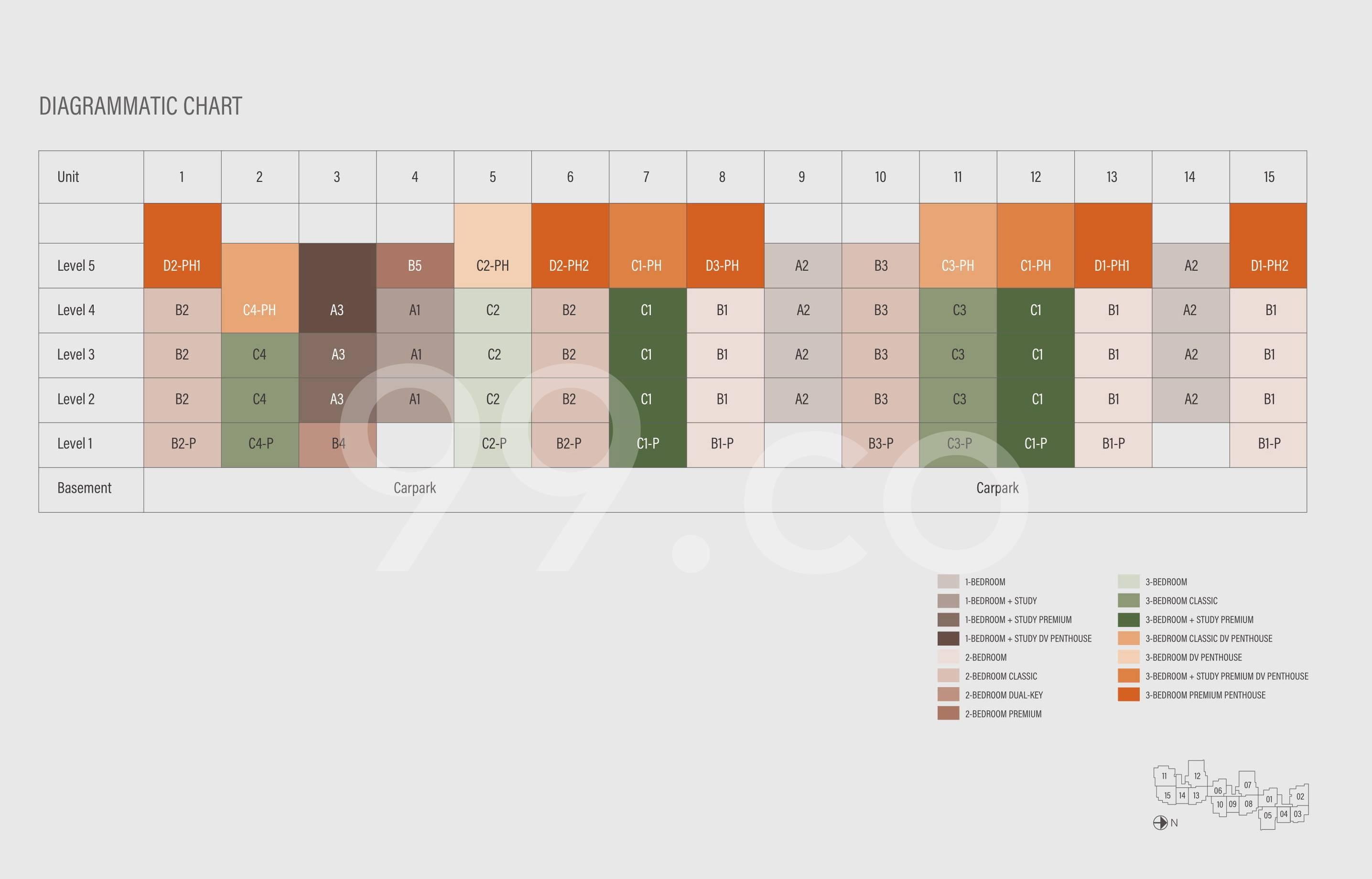 35 Gilstead elevation chart