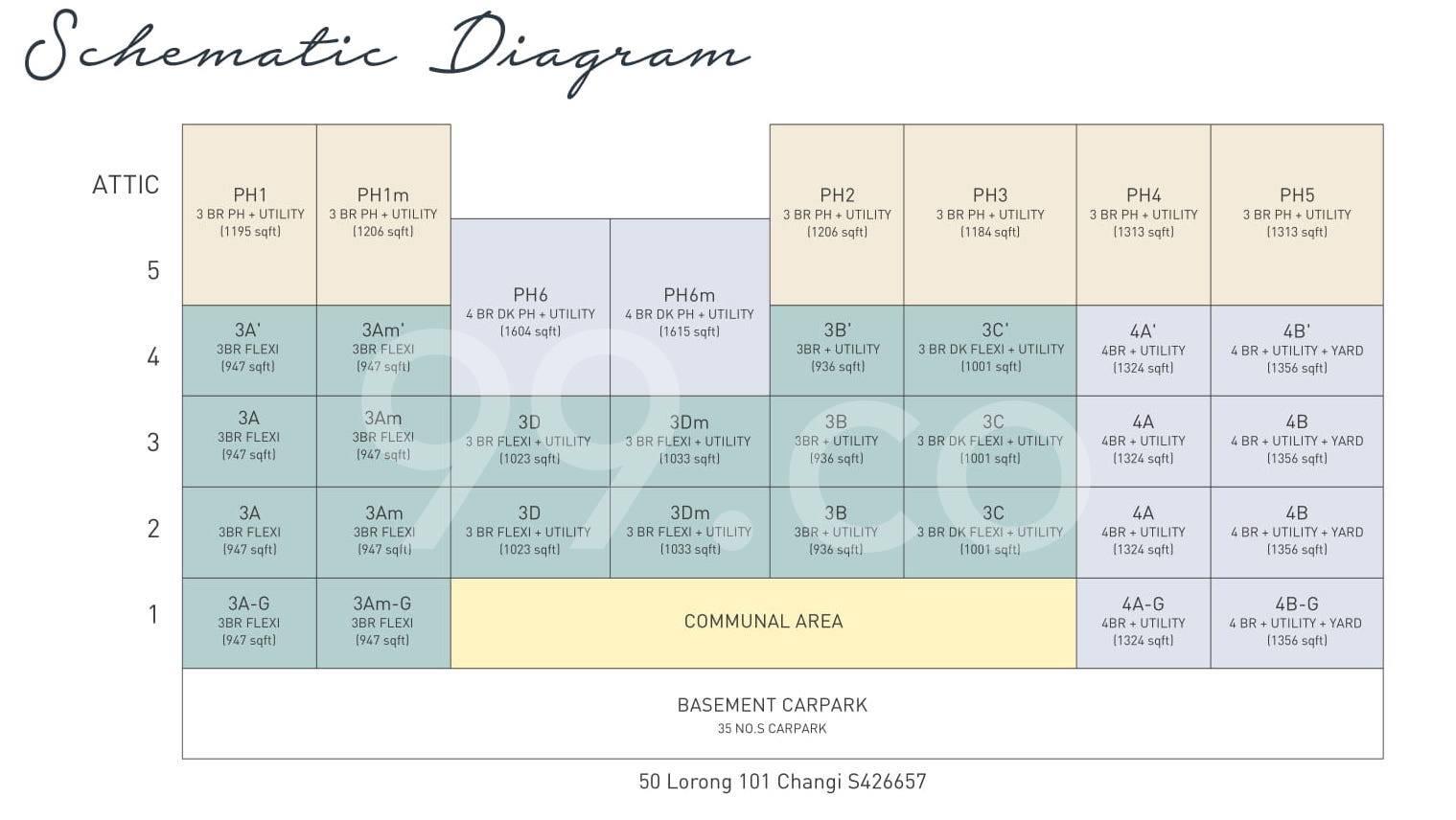 Olloi elevation chart