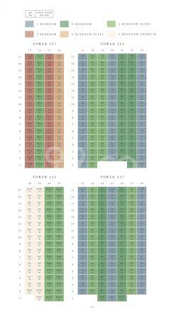 Botanique At Bartley Elevation Chart
