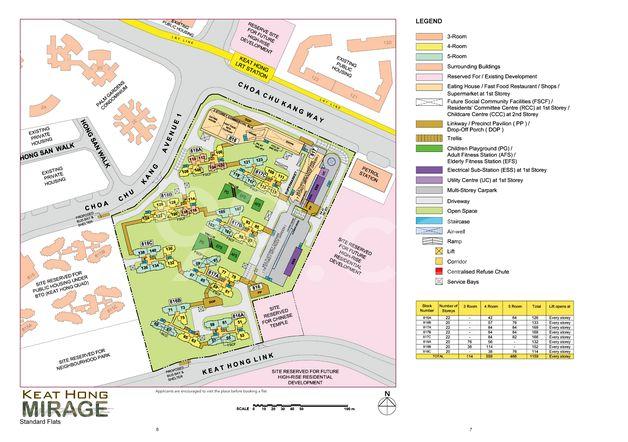 Keat Hong Mirage Site Map