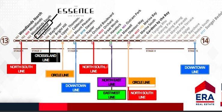 TEC - 7 Interchanges along TEC line