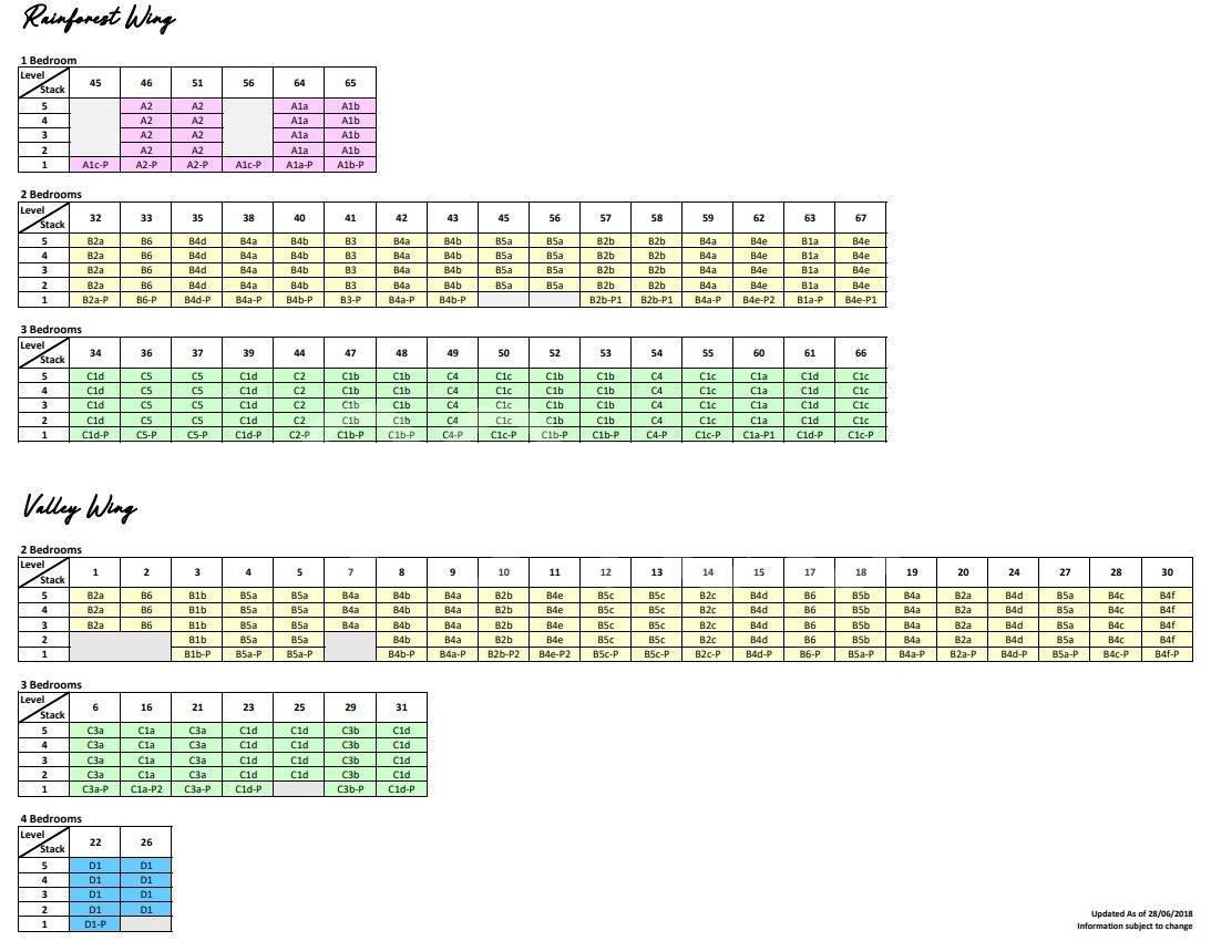 Daintree Residence elevation chart