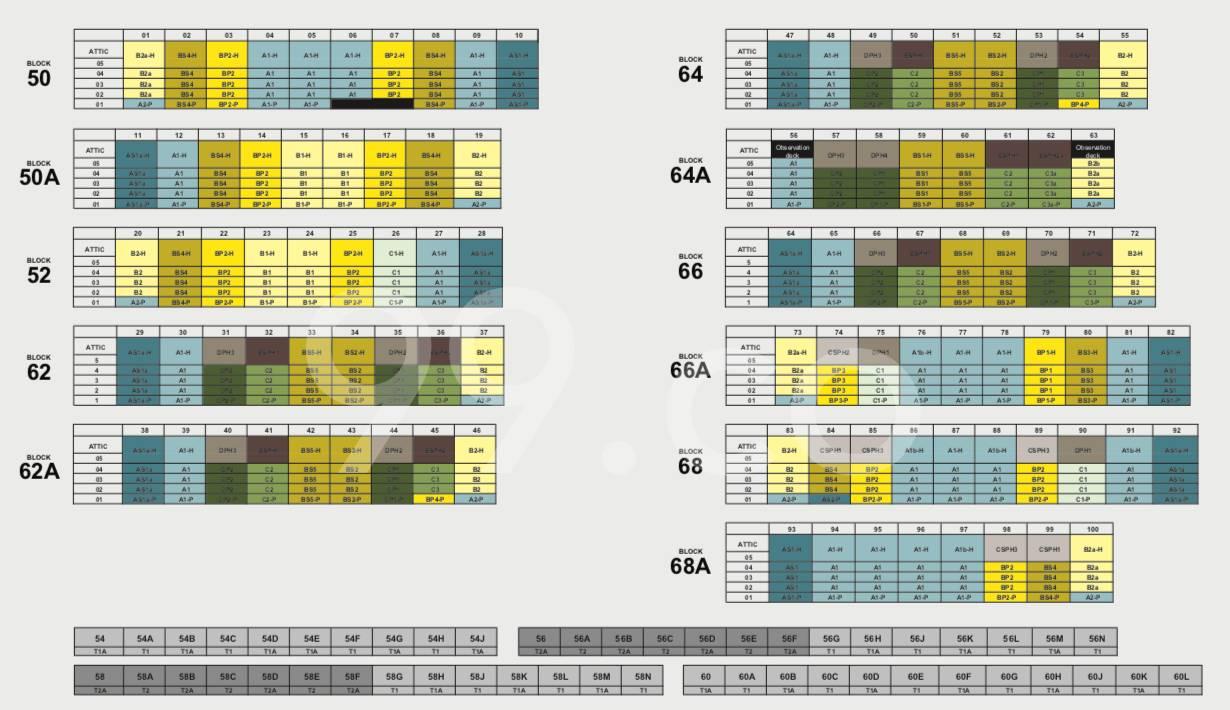 Kent Ridge Hill Residences elevation chart