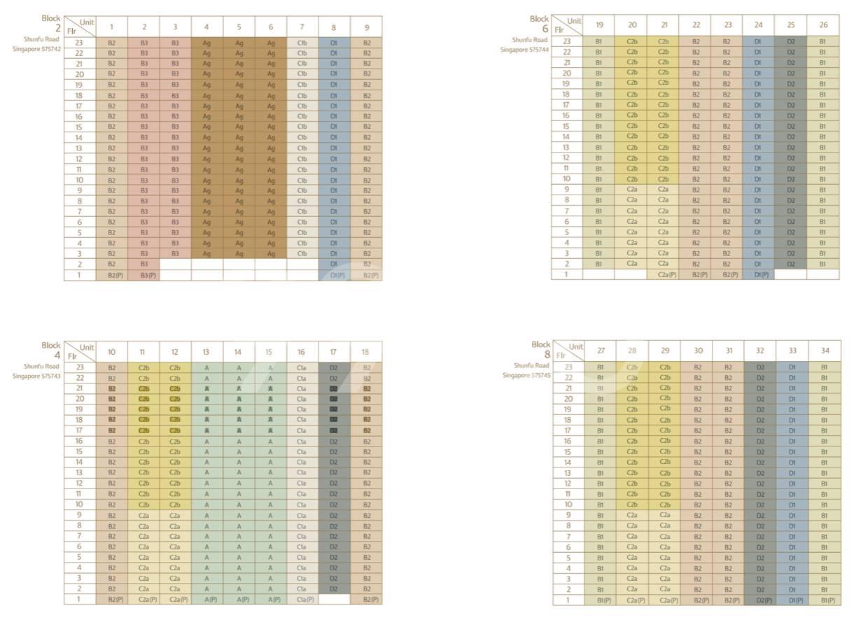 JadeScape elevation chart