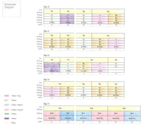 Mon Jervois Elevation Chart