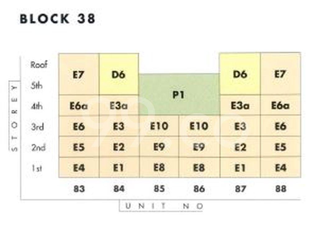 Elevation chart