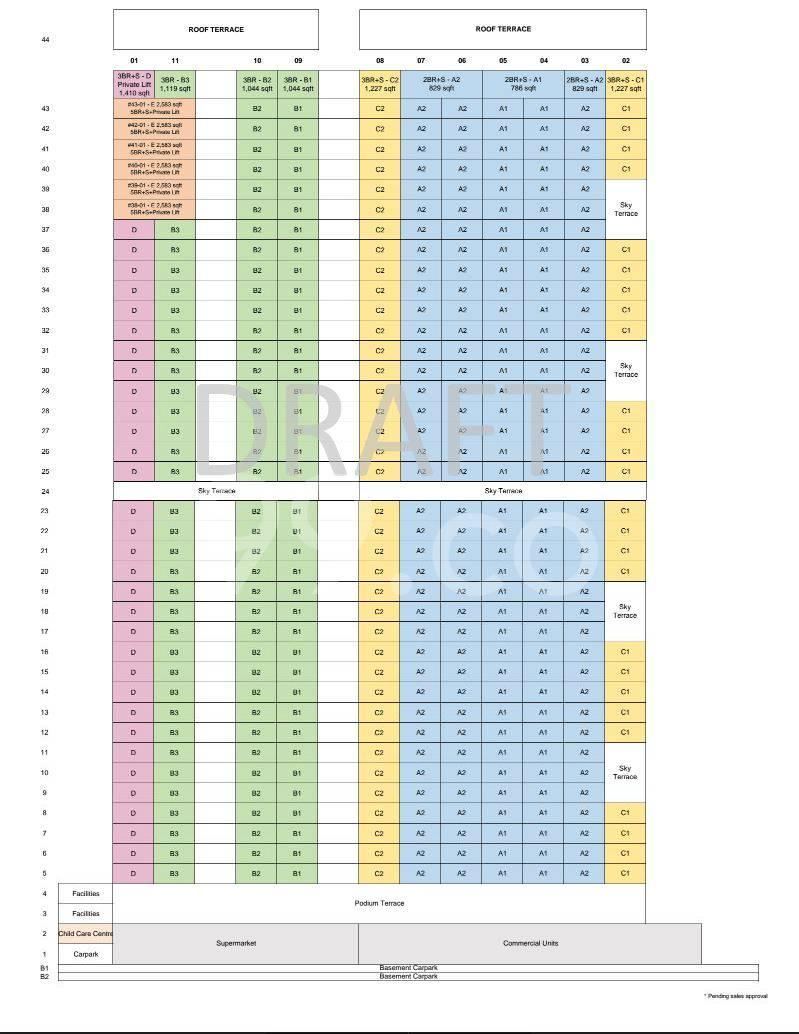 Artra elevation chart