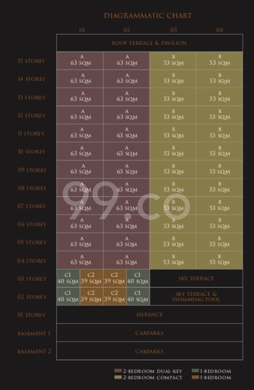 120 Grange elevation chart