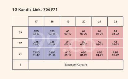 Kandis Residence elevation chart