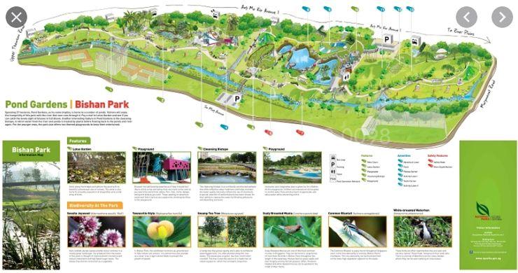 Bishan Park Map